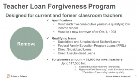 Student Loan Solutions: Helping You Prepare Students