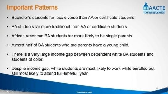 National Portrait: Deep Dive on Student Diversity