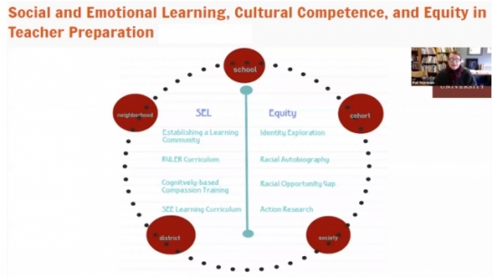 Social and Emotional Learning, Cultural Competence, and Equity in Teacher Preparation